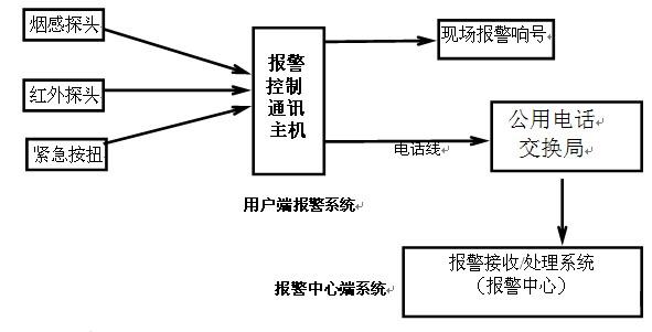 电路 电路图 电子 设计 素材 原理图 591_301